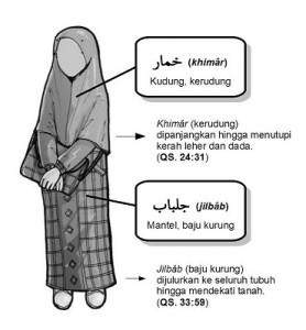 khimar dan jilbab