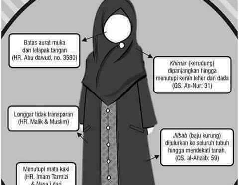 Jilbab dan Khimar, Busana Muslimah dalam Kehidupan Umum